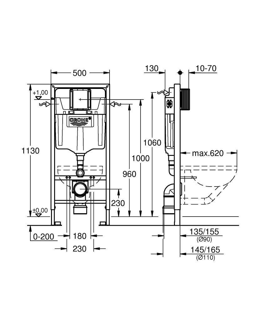 dedeman rezervor apa incastrat grohe rapid sl 38528 6 9 l 50 x 113 cm dedicat planurilor. Black Bedroom Furniture Sets. Home Design Ideas