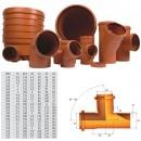 Ramificatie PVC cu inel, 400 x 400 x 87 mm