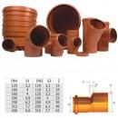 Reductie PVC cu inel, 200 x 110 mm