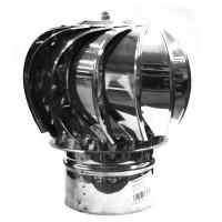 Palarie (terminal rotativ) inox, D 200 mm