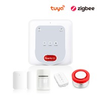 Sistem de alarma Safe House PG650, wireless, monitorizare si alerta prin Internet
