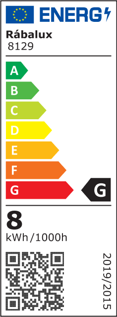 Detalii Clasa Energetica