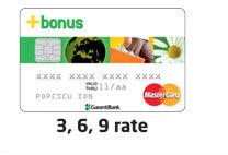 Rate Garanti Bank
